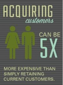 acquiring customers