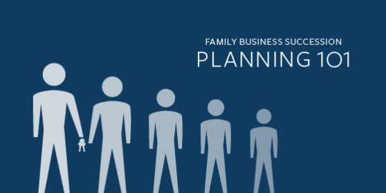 Family Business Succession Planning 101 Signs Com