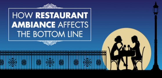 Restaurant Ambiance Amp How It Impacts Profitablity Signs