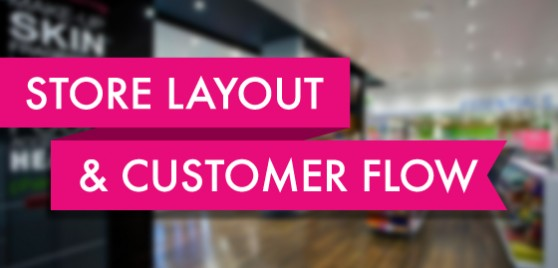 Store Layout Amp Customer Flow In Small Retail Stores