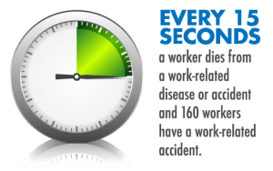 manufacturing accidents in workplace stat