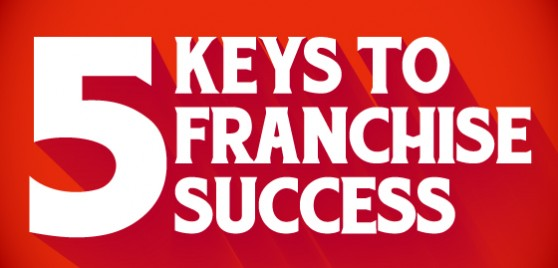 franchise success feature