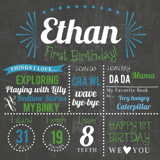 Happy First Birthday Chalkboard Sign