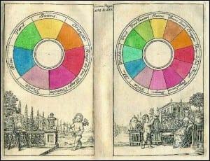 Claude Boutet Color Wheel