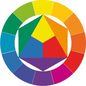 Itten's Color Wheel