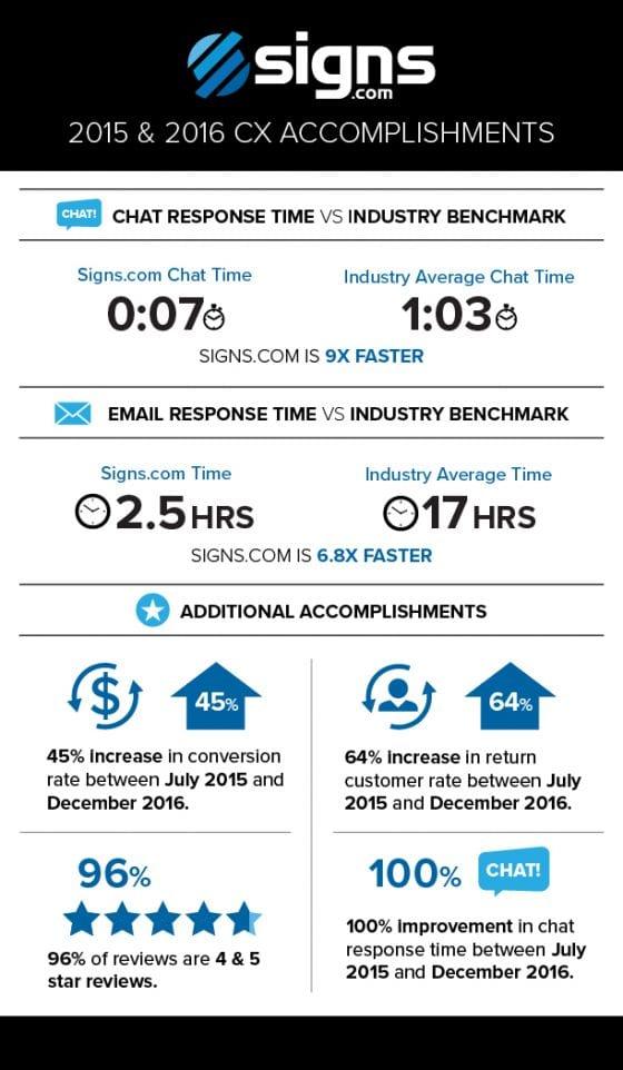Steve Awards Infographic v2