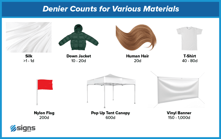 Denier Count for Silk, Jacket, Hair, T-shirt, Flag, Tent, and Banner