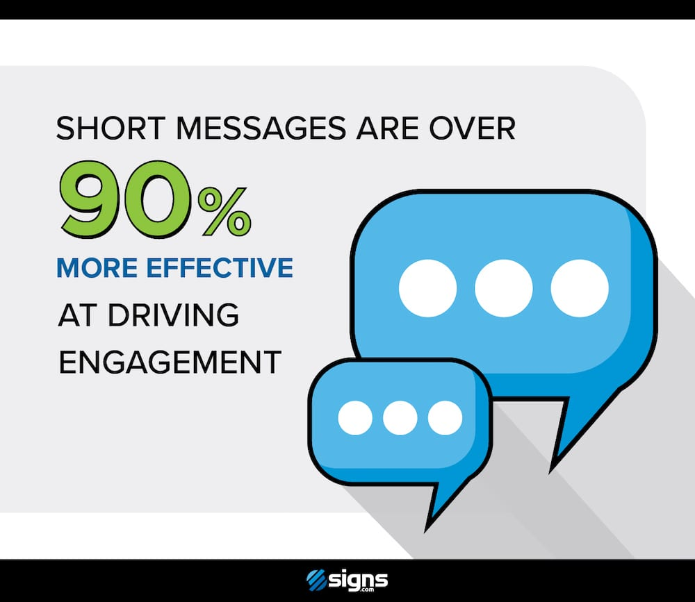 Stand-alone infographic showing that short messages on signs are over 90% effective at driving engagement than long messages.