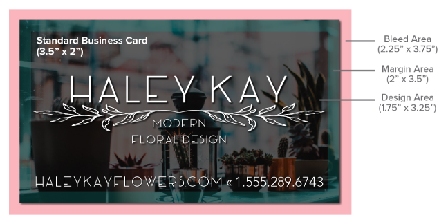 Business Card Bleed, Margin and Design Areas