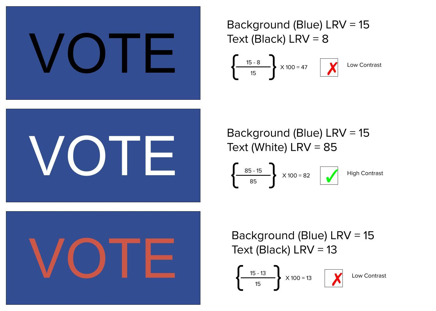"""Example of light reflectance value formula in action with the text """"VOTE"""" over a blue background"""