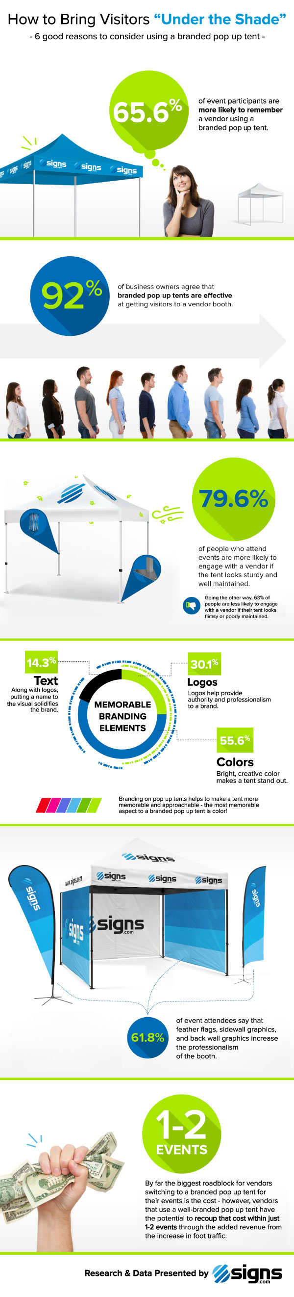 Custom Pop up tent research infographic