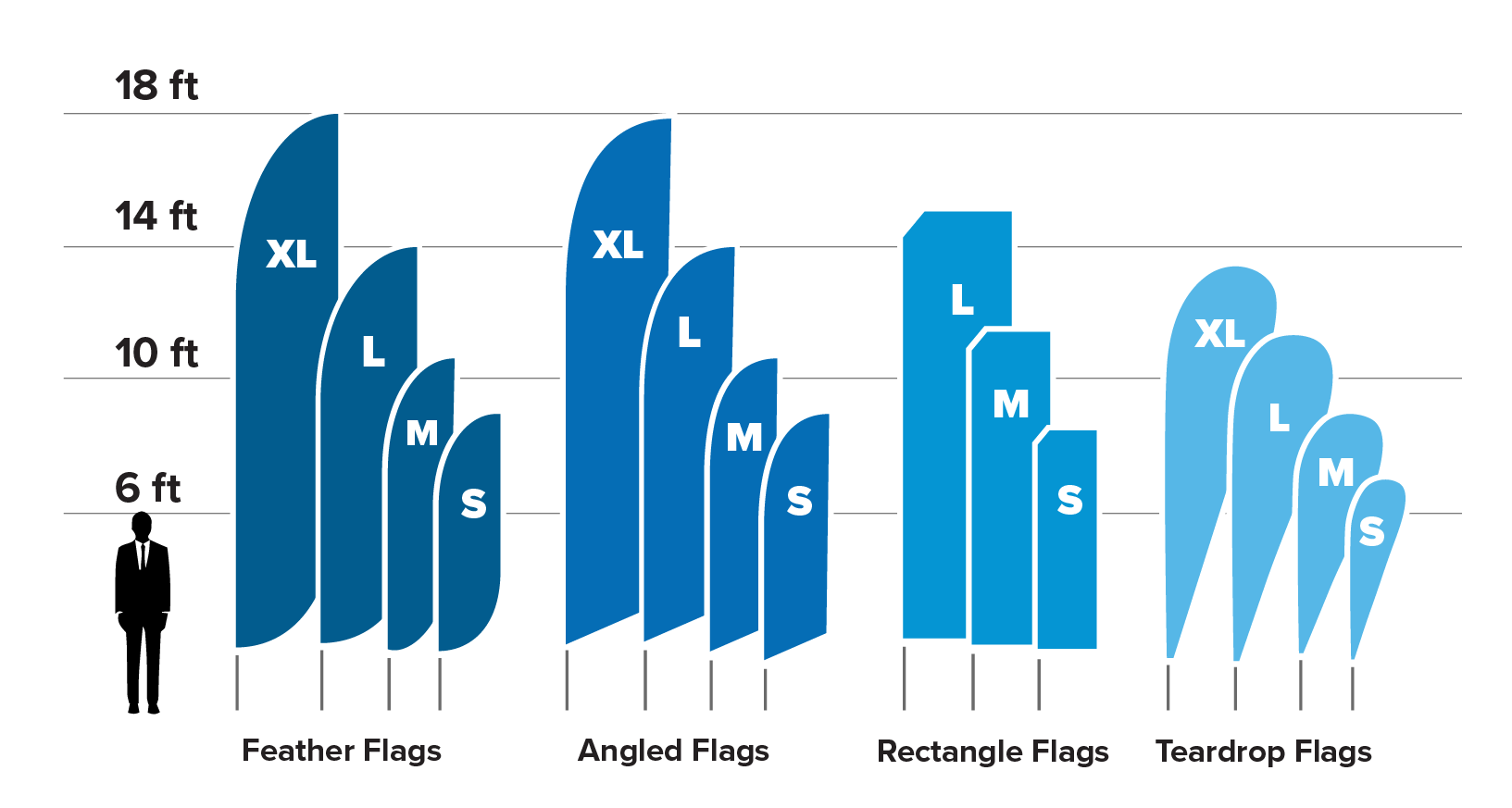 business flag comparison chart