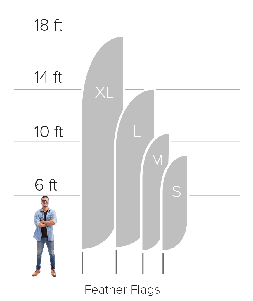 Feather flag size chart
